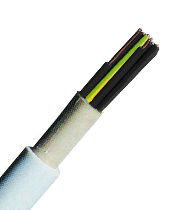 Cabluri cu izolatie si manta din PVC28885
