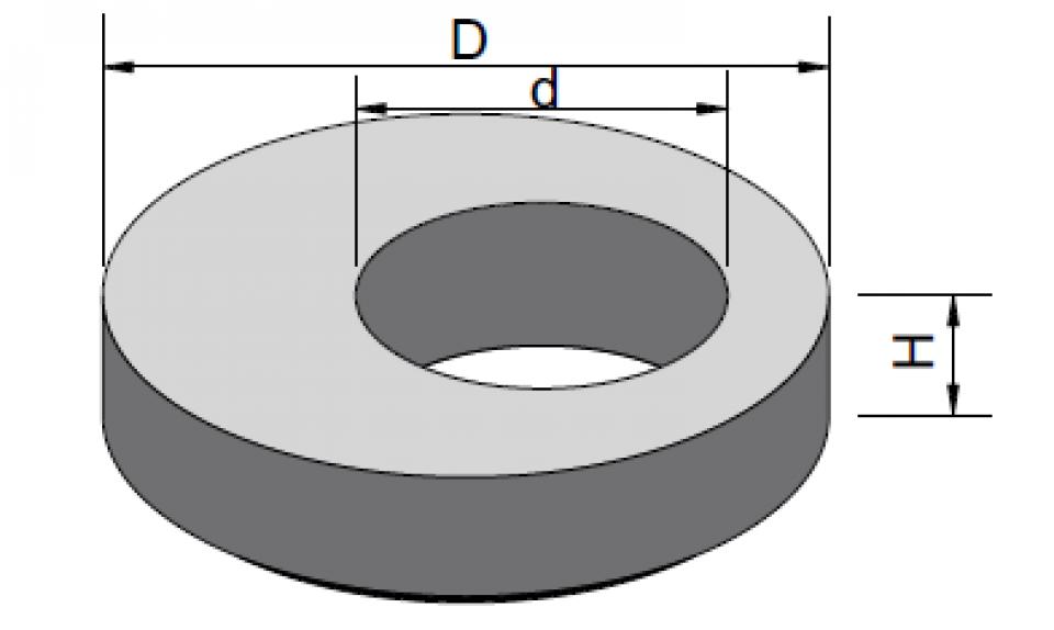 Placă pentru cămine PCC D122/80/20 capac6770