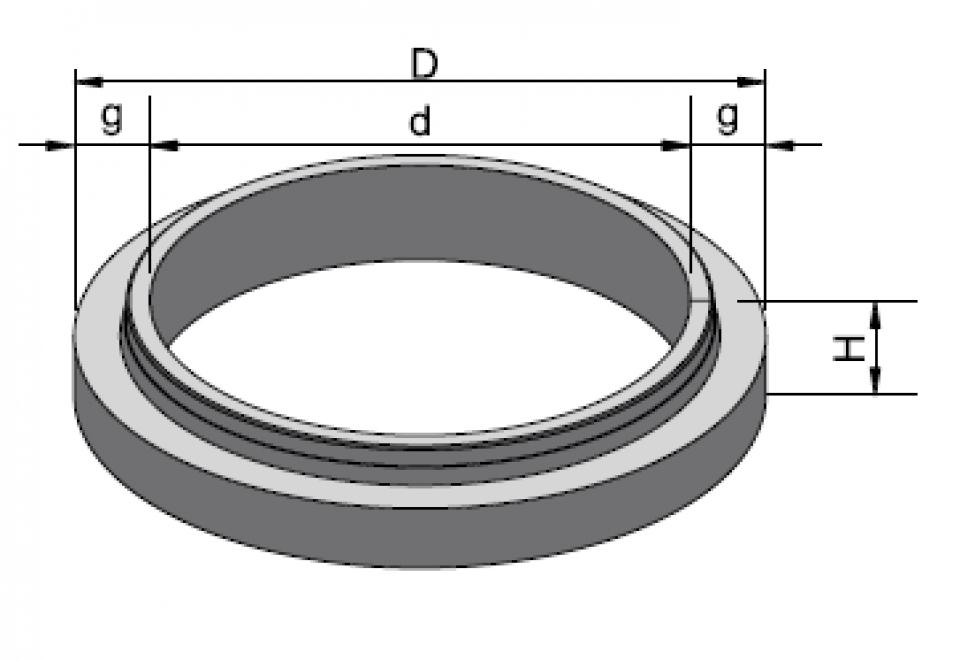 Inel de îmbinare D130 d100 g15 Hext156812