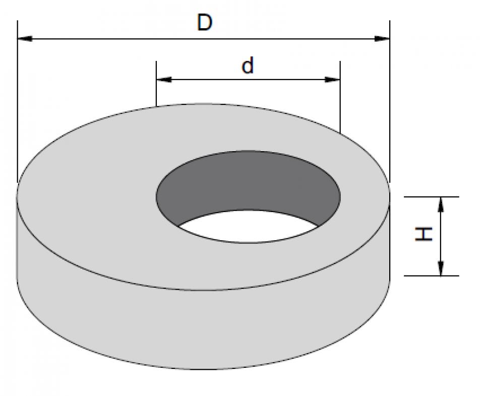 Placă pentru cămine PCC D150/62/25 6813