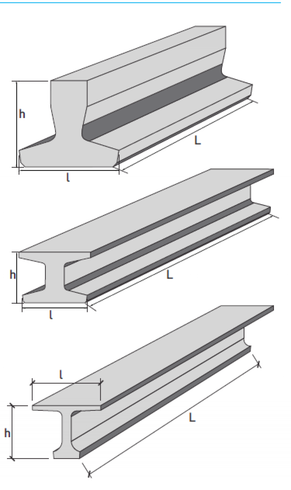 Grinda de pod tip H=42cm L=6m6965