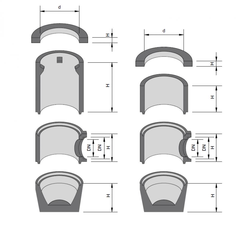 Guri de scurgere Tip 2 Inel intermediar 7044