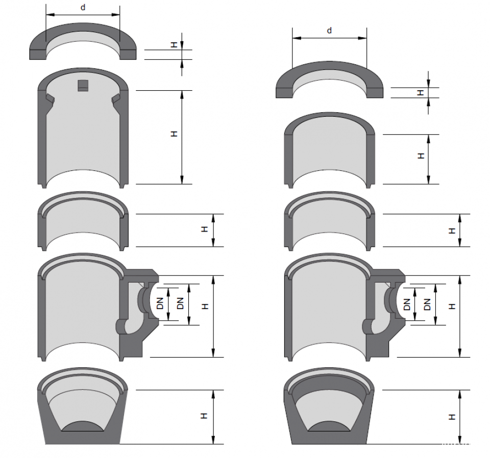 Guri de scurgere Tip 3 Cos gura de scurgere7080