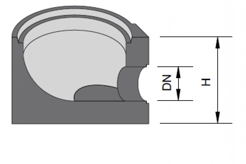 Guri de scurgere Tip 4 Baza receptor racord7090