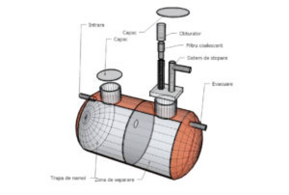 Separator de hidrocarburi8125