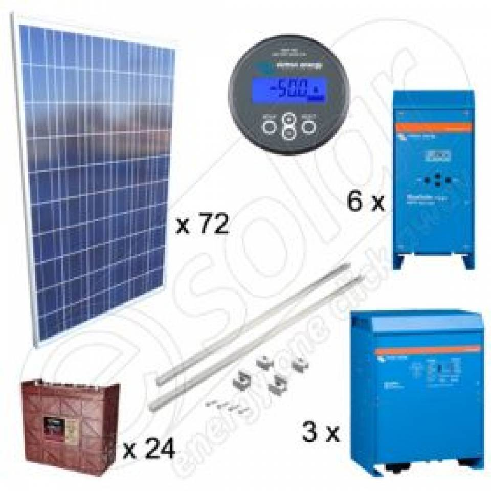Kit-uri fotovoltaice cu invertor8365
